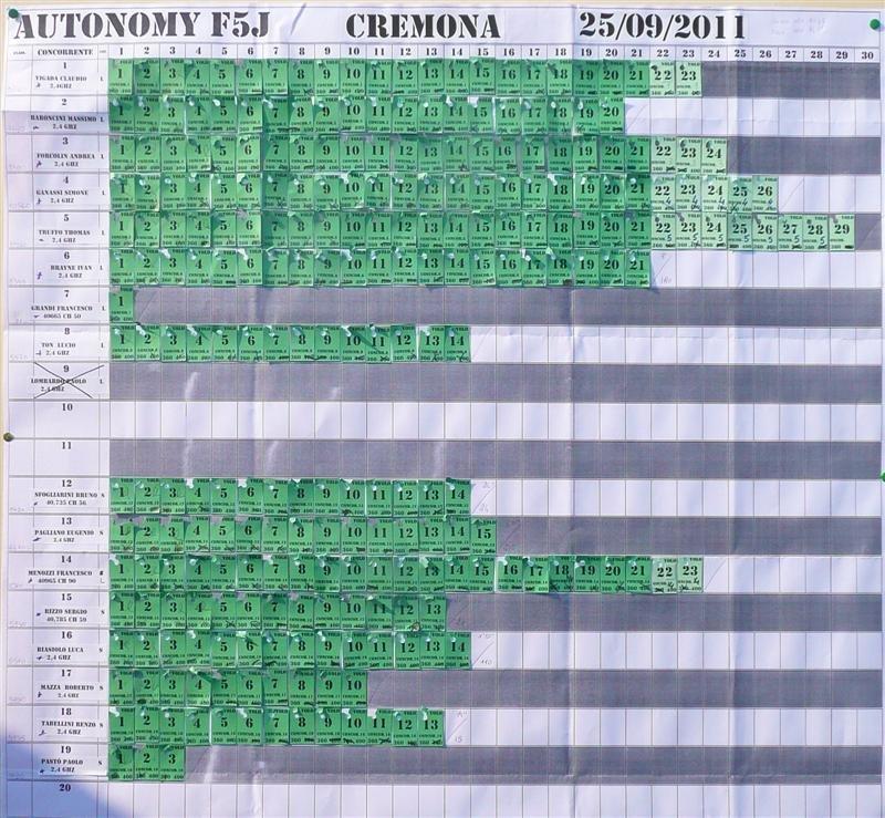 F5J Autonomy Cremona 09-2011-543