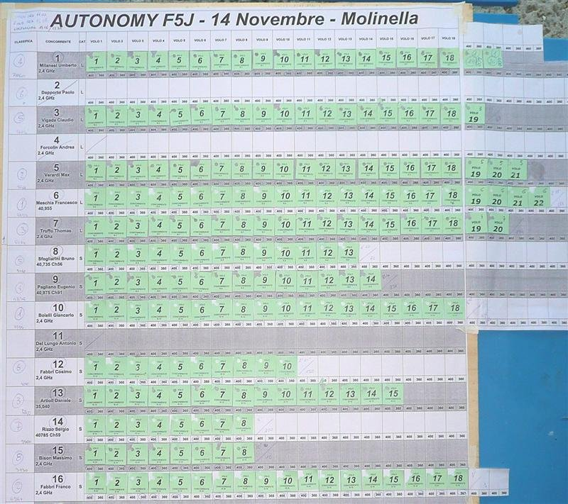 F5J Autonomy Molinella 11-2010-413